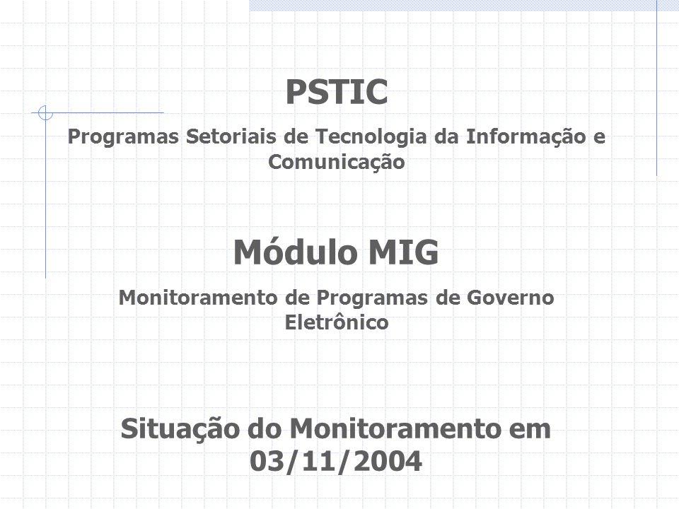 PSTIC Programas Setoriais de Tecnologia da Informação e Comunicação Módulo MIG Monitoramento de Programas de Governo Eletrônico Situação do Monitorame