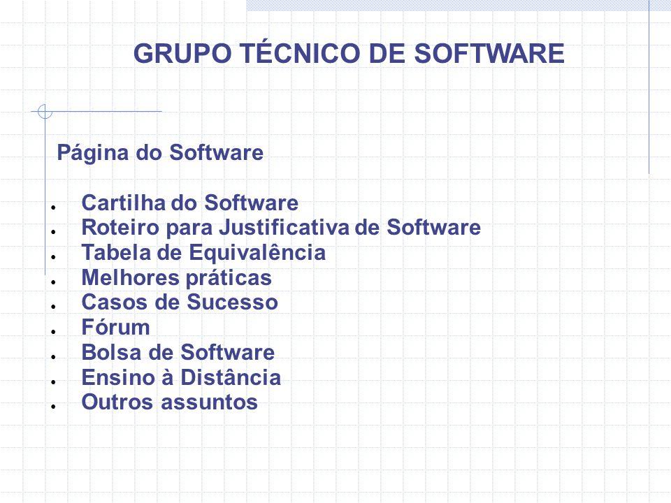 GRUPO TÉCNICO DE SOFTWARE Página do Software Cartilha do Software Roteiro para Justificativa de Software Tabela de Equivalência Melhores práticas Caso