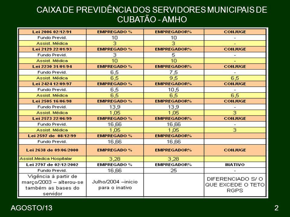 33 CAIXA DE PREVIDÊNCIA DOS SERVIDORES MUNICIPAIS DE CUBATÃO - AMHO AGOSTO/13