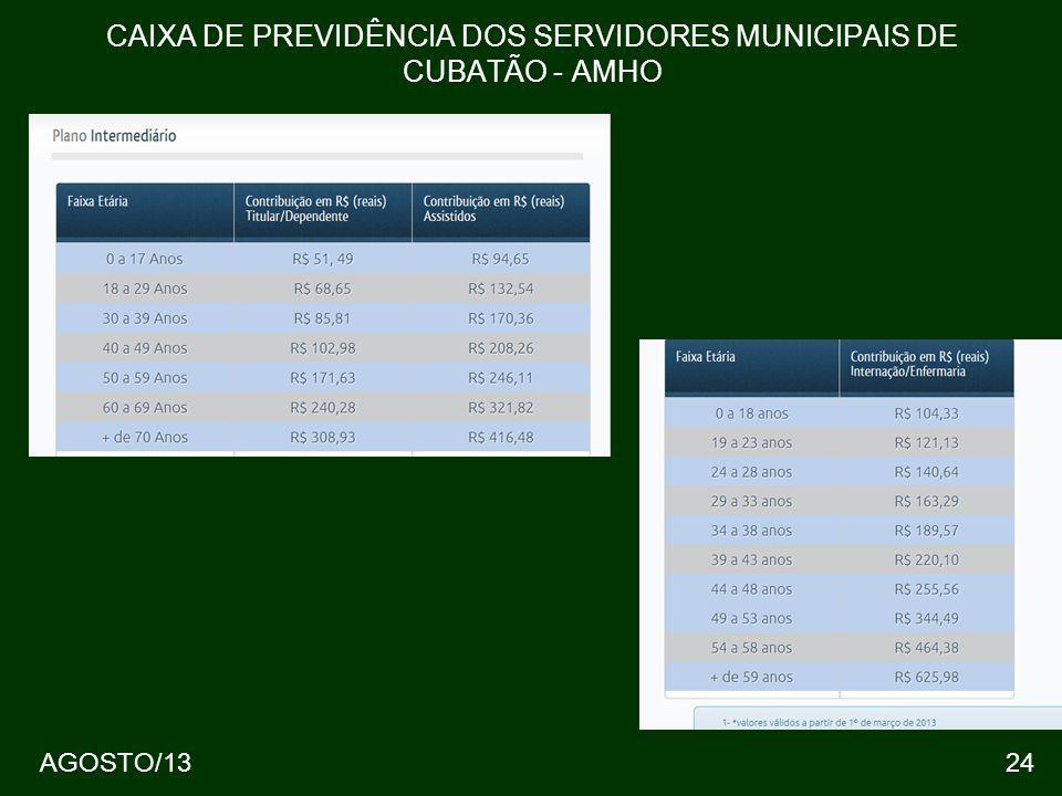 24AGOSTO/13 CAIXA DE PREVIDÊNCIA DOS SERVIDORES MUNICIPAIS DE CUBATÃO - AMHO