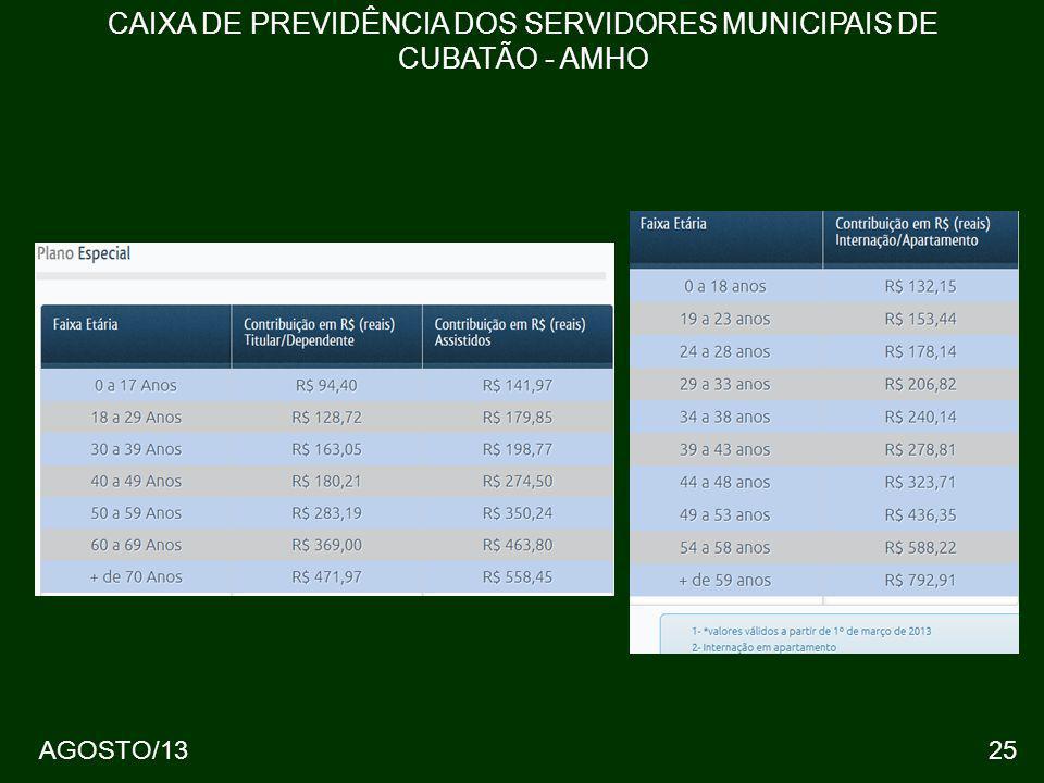 25AGOSTO/13 CAIXA DE PREVIDÊNCIA DOS SERVIDORES MUNICIPAIS DE CUBATÃO - AMHO