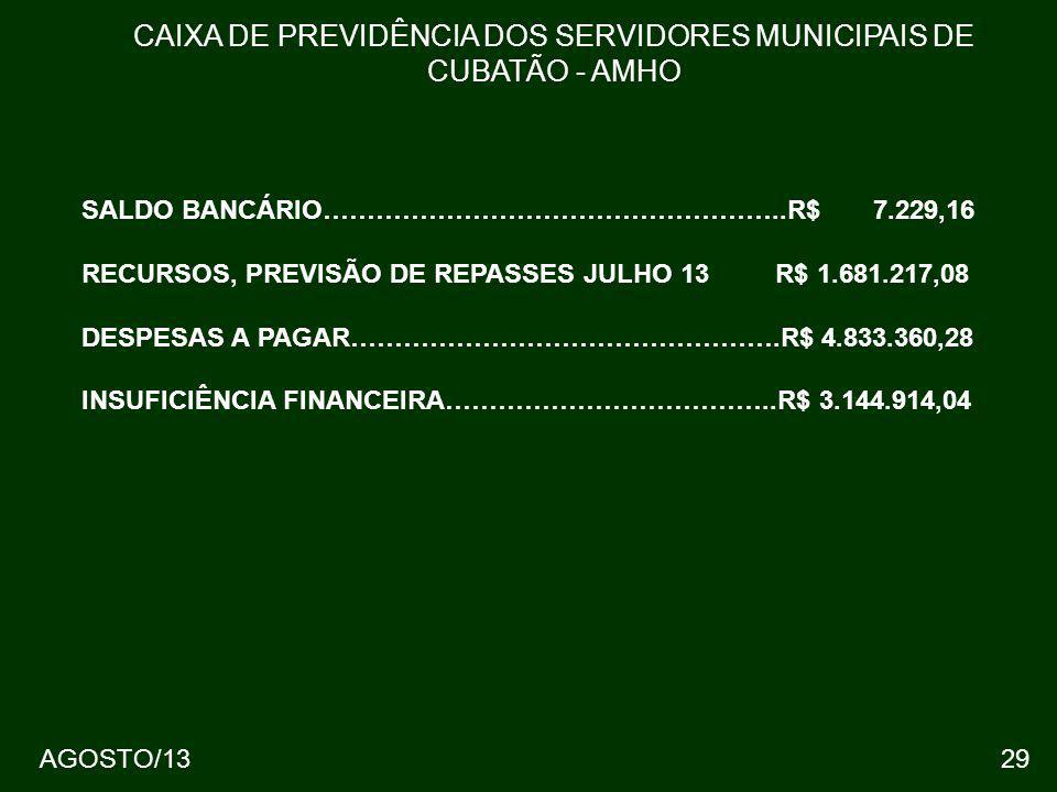 29 CAIXA DE PREVIDÊNCIA DOS SERVIDORES MUNICIPAIS DE CUBATÃO - AMHO AGOSTO/13 SALDO BANCÁRIO……………………………………………..R$ 7.229,16 RECURSOS, PREVISÃO DE REPAS