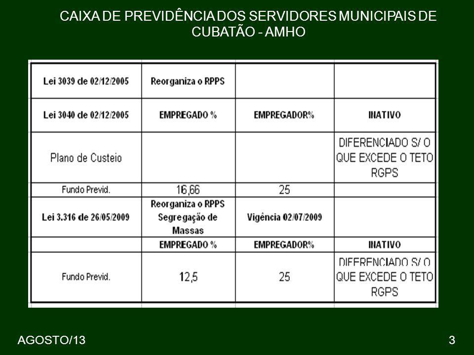 AGOSTO/133 CAIXA DE PREVIDÊNCIA DOS SERVIDORES MUNICIPAIS DE CUBATÃO - AMHO