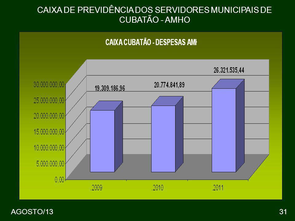 31 CAIXA DE PREVIDÊNCIA DOS SERVIDORES MUNICIPAIS DE CUBATÃO - AMHO AGOSTO/13