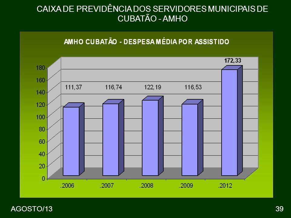 39 CAIXA DE PREVIDÊNCIA DOS SERVIDORES MUNICIPAIS DE CUBATÃO - AMHO AGOSTO/13