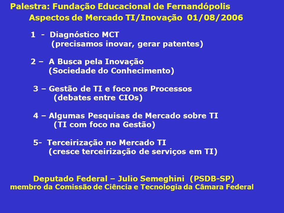 Palestra: Fundação Educacional de Fernandópolis Aspectos de Mercado TI/Inovação 01/08/2006 1 - Diagnóstico MCT (precisamos inovar, gerar patentes) 2 –