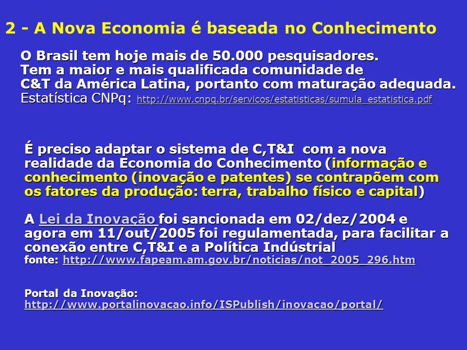 O Brasil tem hoje mais de 50.000 pesquisadores. Tem a maior e mais qualificada comunidade de C&T da América Latina, portanto com maturação adequada. E