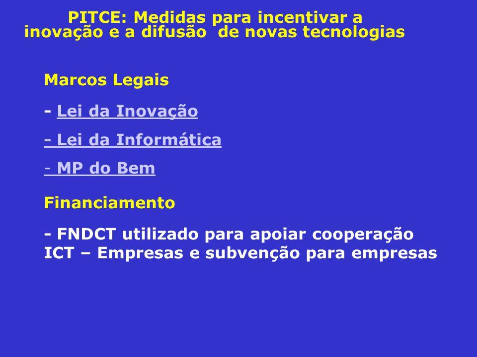 PITCE: Medidas para incentivar a inovação e a difusão de novas tecnologias Marcos Legais - Lei da InovaçãoLei da Inovação - Lei da Informática - MP do