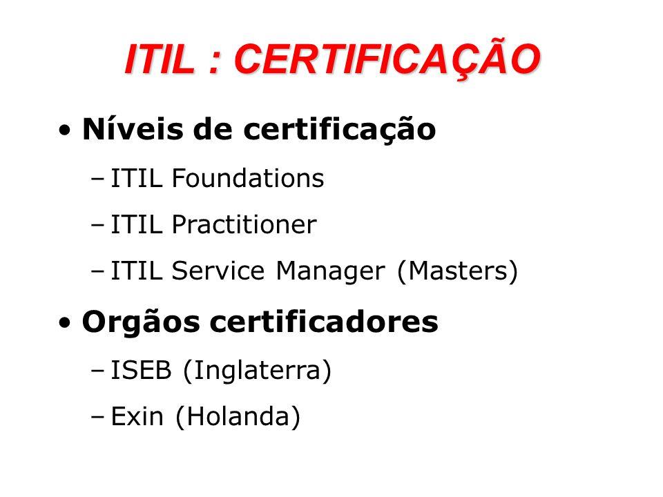 ITIL : CERTIFICAÇÃO Níveis de certificação –ITIL Foundations –ITIL Practitioner –ITIL Service Manager (Masters) Orgãos certificadores –ISEB (Inglaterr