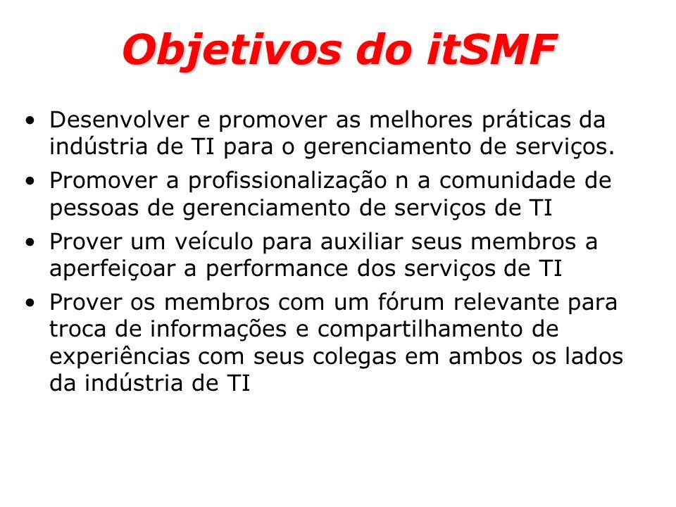 Objetivos do itSMF Desenvolver e promover as melhores práticas da indústria de TI para o gerenciamento de serviços. Promover a profissionalização n a