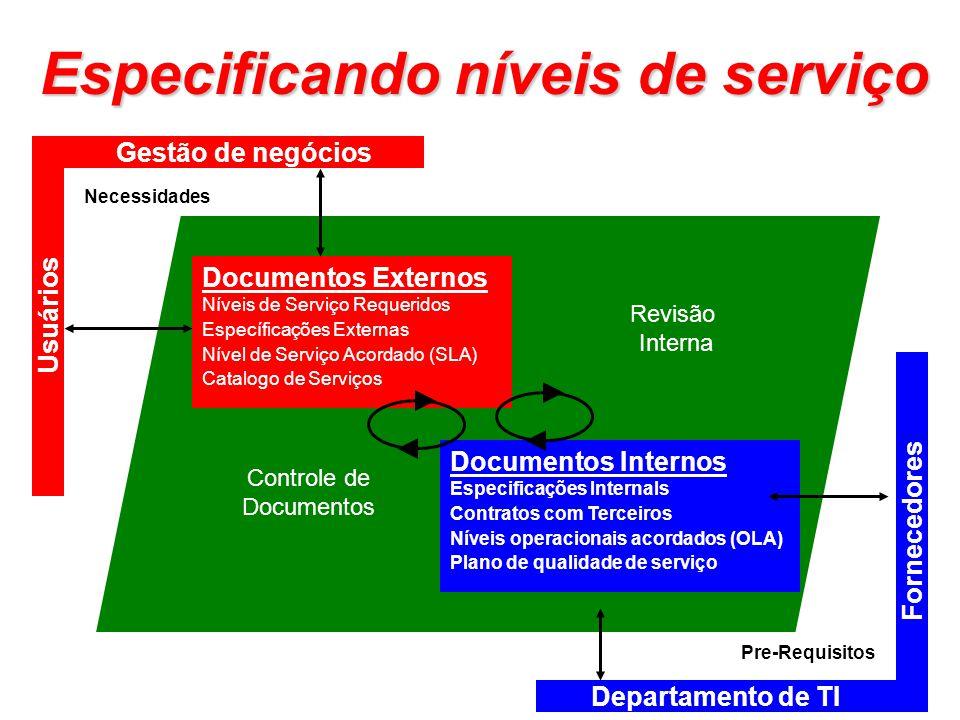Especificando níveis de serviço Gestão de negócios Usuários Departamento de TI Fornecedores Documentos Externos Níveis de Serviço Requeridos Específic