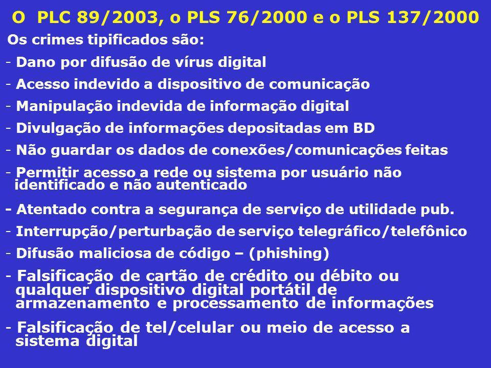 O PLC 89/2003, o PLS 76/2000 e o PLS 137/2000 Os crimes tipificados são: - Dano por difusão de vírus digital - Acesso indevido a dispositivo de comunicação - Manipulação indevida de informação digital - Divulgação de informações depositadas em BD - Não guardar os dados de conexões/comunicações feitas - Permitir acesso a rede ou sistema por usuário não identificado e não autenticado - Atentado contra a segurança de serviço de utilidade pub.