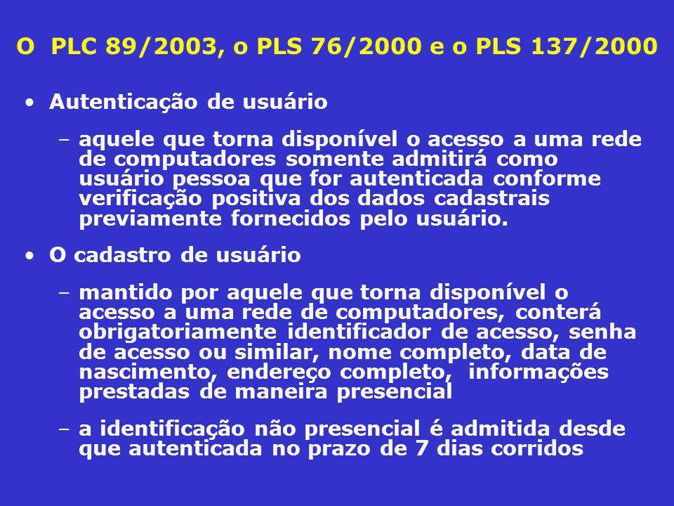 O PLC 89/2003, o PLS 76/2000 e o PLS 137/2000 Autenticação de usuário –aquele que torna disponível o acesso a uma rede de computadores somente admitirá como usuário pessoa que for autenticada conforme verificação positiva dos dados cadastrais previamente fornecidos pelo usuário.