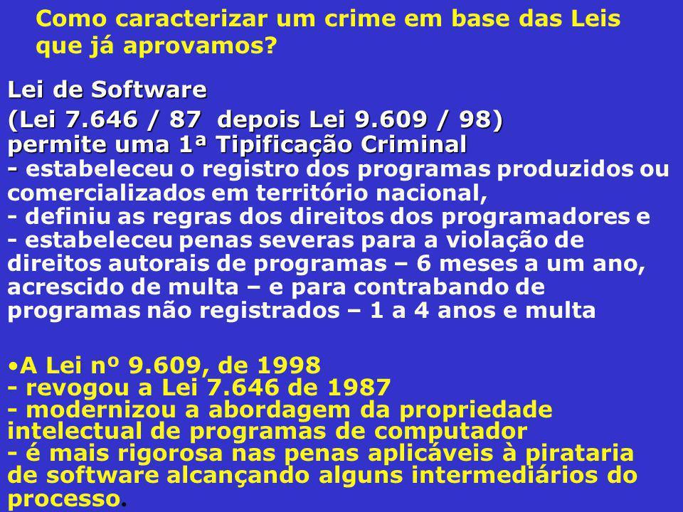 Lei de Software (Lei 7.646 / 87 depois Lei 9.609 / 98) permite uma 1ª Tipificação Criminal - (Lei 7.646 / 87 depois Lei 9.609 / 98) permite uma 1ª Tipificação Criminal - estabeleceu o registro dos programas produzidos ou comercializados em território nacional, - definiu as regras dos direitos dos programadores e - estabeleceu penas severas para a violação de direitos autorais de programas – 6 meses a um ano, acrescido de multa – e para contrabando de programas não registrados – 1 a 4 anos e multa Como caracterizar um crime em base das Leis que já aprovamos.