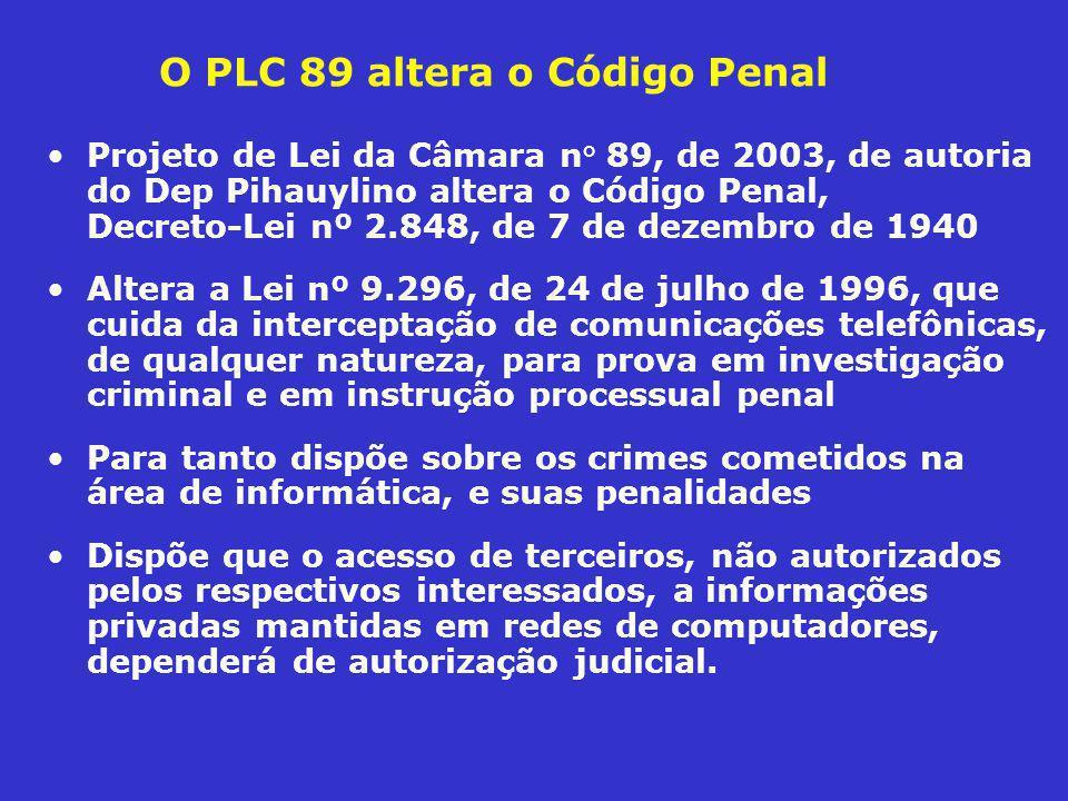 O PLC 89/2003, o PLS 76/2000 e o PLS 137/2000 Uso de Certificado Digital –O cadastro de usuário pode ser substituído por certificado digital emitido dentro das normas da Infra-estrutura de Chaves Públicas Brasileira (ICP–Brasil).