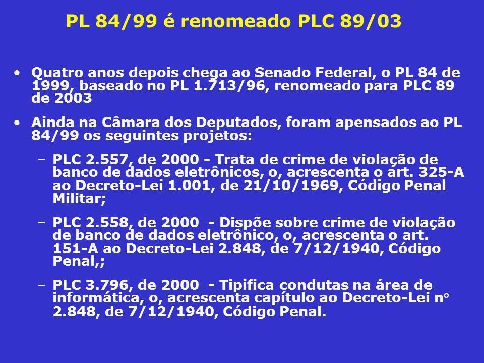 O PLC 89/2003, o PLS 76/2000 e o PLS 137/2000 Em maio de 2005 o PLC 89 foi aprovado na Comissão de Educação - CE, em votação terminativa e foi a Plenário por cinco sessões, mas as Medidas Provisórias obstruiram a votação Em agosto de 2005, foi aprovado o apensamento do PLS 76 de 2000 e do PLS 137 de 2000 ao PLC 89 de 2003 Assim toda a tramitação voltou ao início pois os PLS apensados obrigam aos três Projetos de Lei irem à Câmara e lá tramitarem por uma Comissão Especial Em junho de 2006 os três projetos foram aprovados na Comissão de Educação e está agora na Comissão de Constituição de Justiça – CCJ Se aprovado volta ao Plenário e vai à Câmara dos Deputados