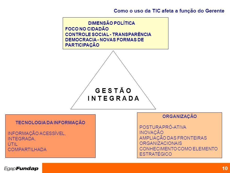Programa de Desenvolvimento Gerencial 10 TECNOLOGIA DA INFORMAÇÃO INFORMAÇÃO ACESSÍVEL, INTEGRADA, ÚTIL COMPARTILHADA ORGANIZAÇÃO POSTURA PRÓ-ATIVA IN