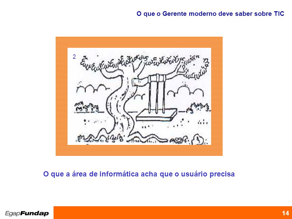 Programa de Desenvolvimento Gerencial 14 2 O que a área de informática acha que o usuário precisa O que o Gerente moderno deve saber sobre TIC
