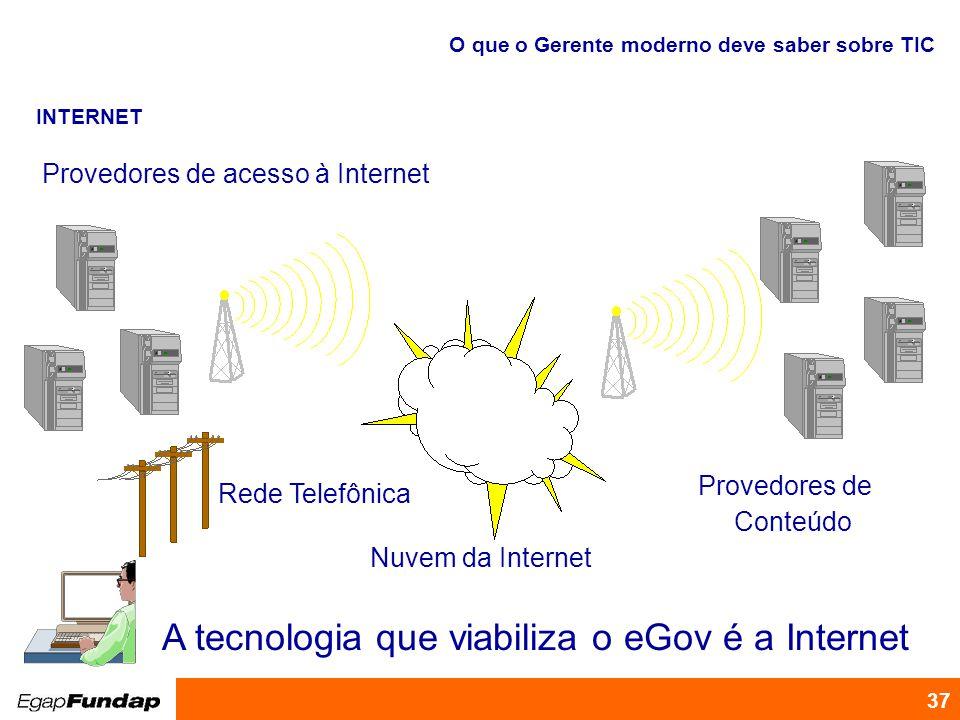 Programa de Desenvolvimento Gerencial 37 Provedores de acesso à Internet Provedores de Conteúdo Nuvem da Internet A tecnologia que viabiliza o eGov é