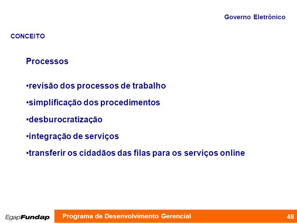 Processos revisão dos processos de trabalho simplificação dos procedimentos desburocratização integração de serviços transferir os cidadãos das filas