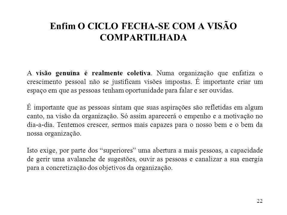 22 Enfim O CICLO FECHA-SE COM A VISÃO COMPARTILHADA A visão genuína é realmente coletiva.