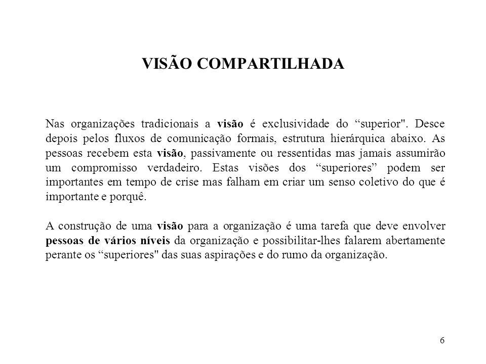 6 VISÃO COMPARTILHADA Nas organizações tradicionais a visão é exclusividade do superior .