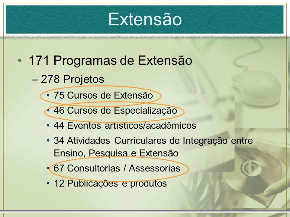 Extensão 171 Programas de Extensão –278 Projetos 75 Cursos de Extensão 46 Cursos de Especialização 44 Eventos artísticos/acadêmicos 34 Atividades Curr