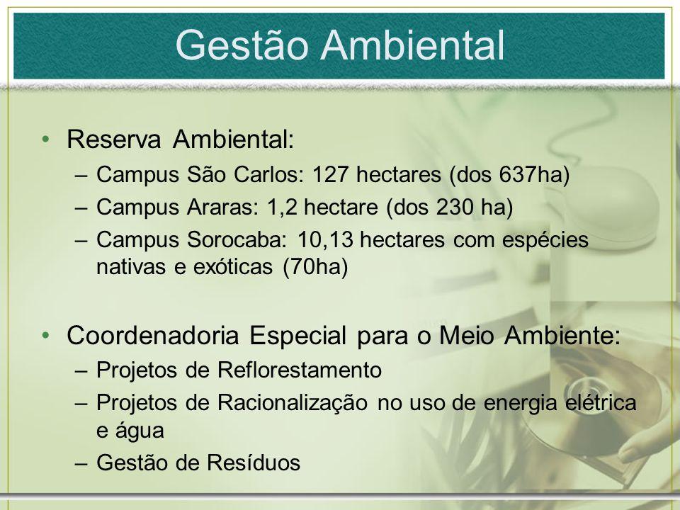 Gestão Ambiental Reserva Ambiental: –Campus São Carlos: 127 hectares (dos 637ha) –Campus Araras: 1,2 hectare (dos 230 ha) –Campus Sorocaba: 10,13 hect