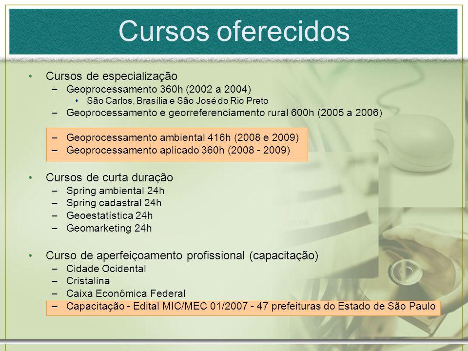 Cursos oferecidos Cursos de especialização –Geoprocessamento 360h (2002 a 2004) São Carlos, Brasília e São José do Rio Preto –Geoprocessamento e georr