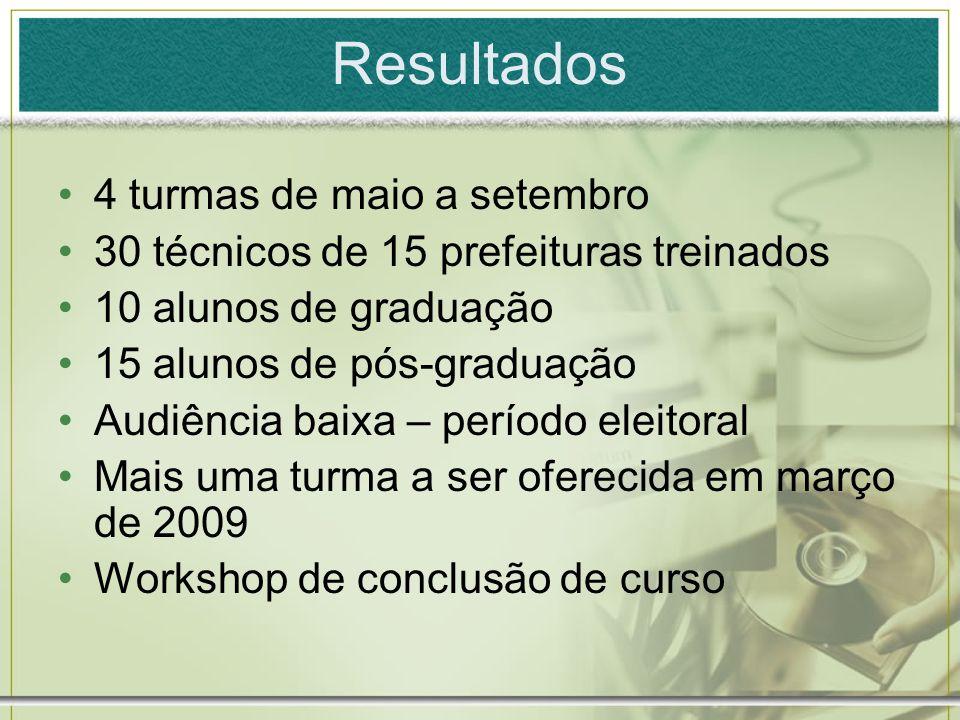 Resultados 4 turmas de maio a setembro 30 técnicos de 15 prefeituras treinados 10 alunos de graduação 15 alunos de pós-graduação Audiência baixa – per