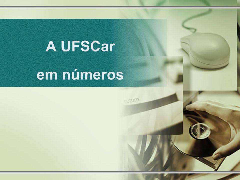 A UFSCar em números