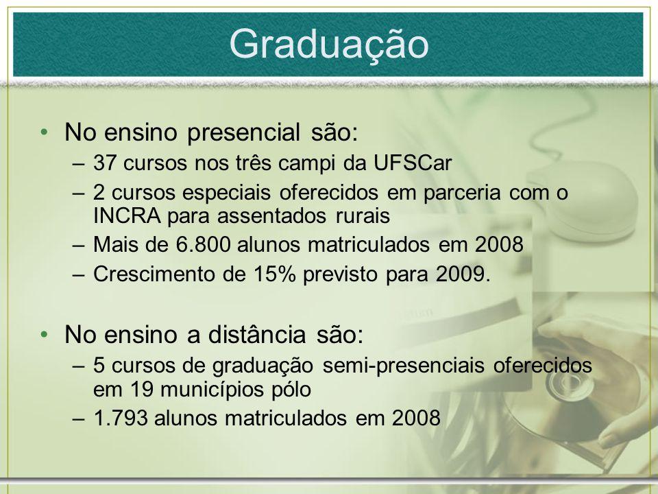 Graduação No ensino presencial são: –37 cursos nos três campi da UFSCar –2 cursos especiais oferecidos em parceria com o INCRA para assentados rurais