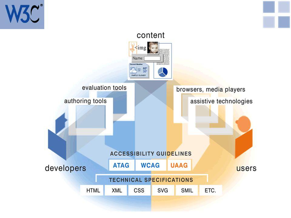 Primeira versão foi publicada em 1999 Cumpriu o papel de conscientização e contribuiu para uma web mais inclusiva A segunda versão está em desenvolvimento para: Prover melhores critérios de testes de acessibilidade Atualizar para as novas tecnologias web WCAG 2.0 está no estágio final de teste Versão 2.0 das normas WCAG – situação atual