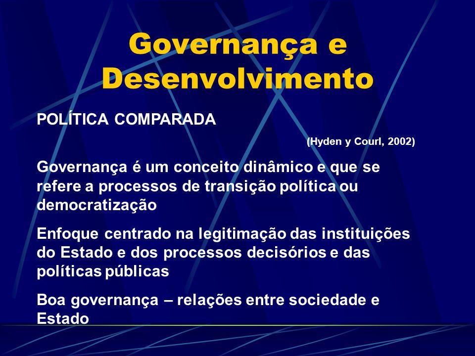 Governança e Desenvolvimento POLÍTICA COMPARADA (Hyden y Courl, 2002) Governança é um conceito dinâmico e que se refere a processos de transição polít