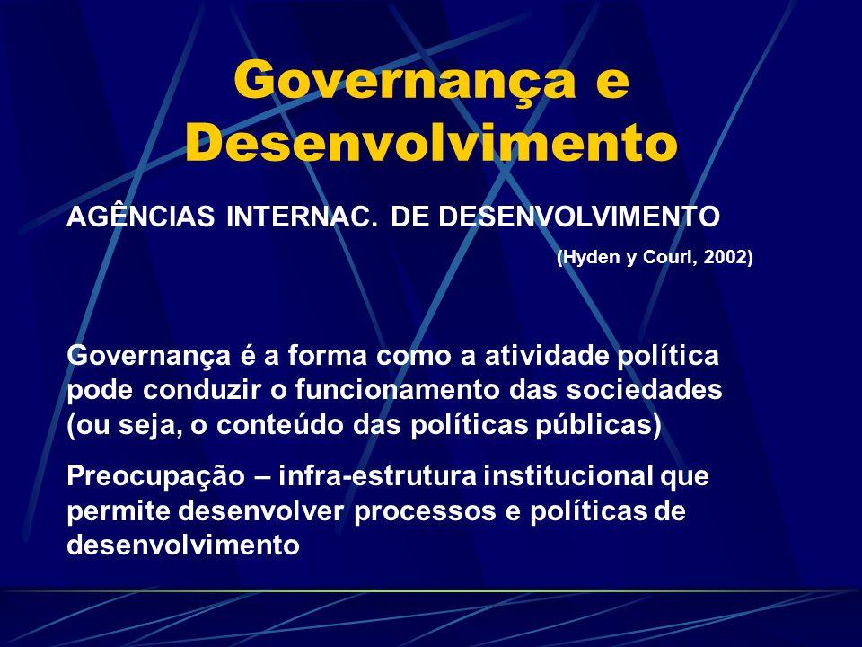 Governança e Desenvolvimento AGÊNCIAS INTERNAC. DE DESENVOLVIMENTO (Hyden y Courl, 2002) Governança é a forma como a atividade política pode conduzir