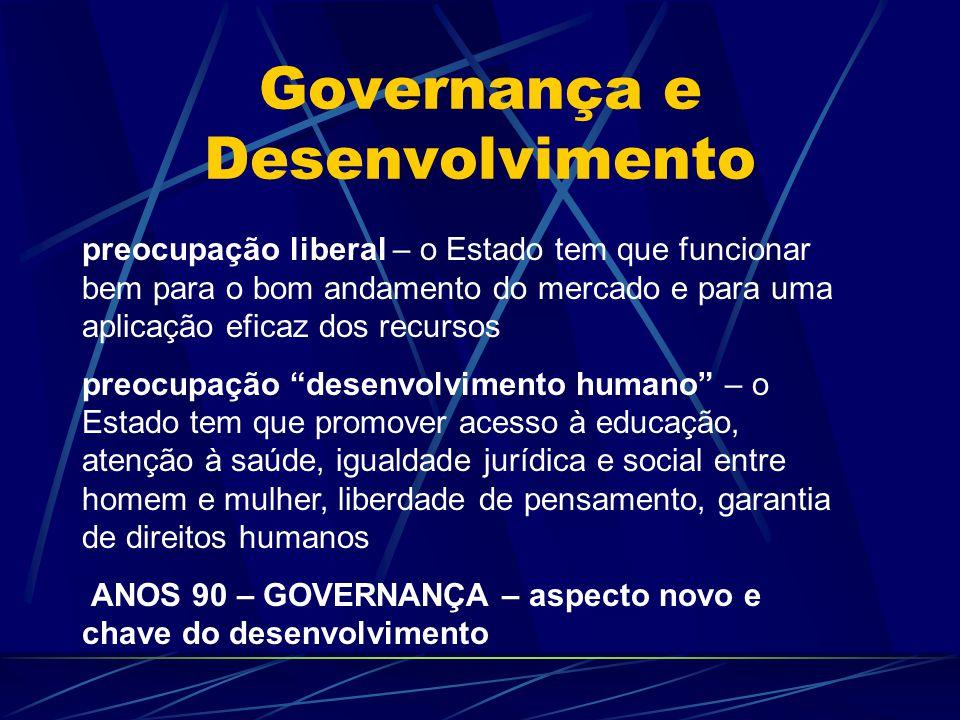 Governança e Desenvolvimento preocupação liberal – o Estado tem que funcionar bem para o bom andamento do mercado e para uma aplicação eficaz dos recu