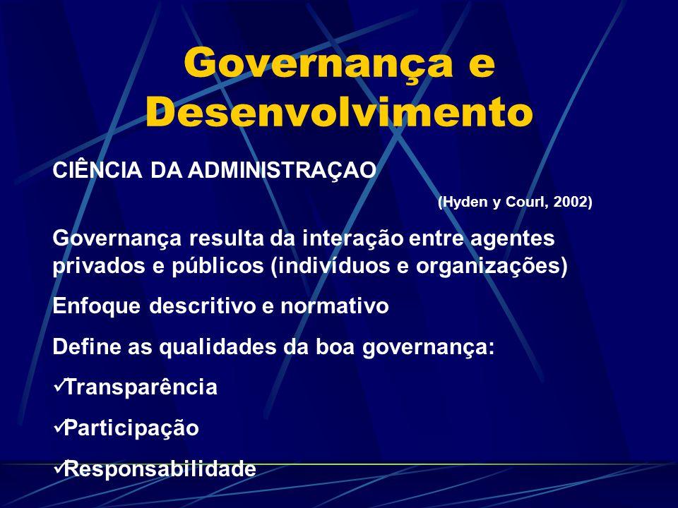 Governança e Desenvolvimento CIÊNCIA DA ADMINISTRAÇAO (Hyden y Courl, 2002) Governança resulta da interação entre agentes privados e públicos (indivíd