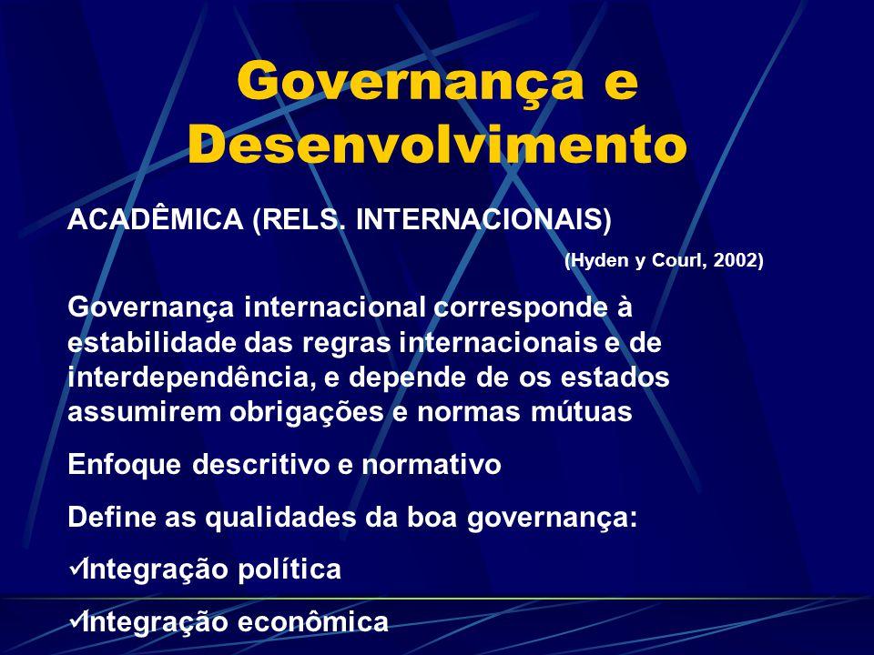 Governança e Desenvolvimento ACADÊMICA (RELS. INTERNACIONAIS) (Hyden y Courl, 2002) Governança internacional corresponde à estabilidade das regras int
