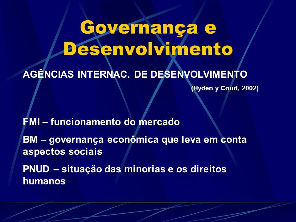 Governança e Desenvolvimento POLÍTICA COMPARADA (Hyden y Courl, 2002) Governança é um conceito dinâmico e que se refere a processos de transição política ou democratização Enfoque centrado na legitimação das instituições do Estado e dos processos decisórios e das políticas públicas Boa governança – relações entre sociedade e Estado
