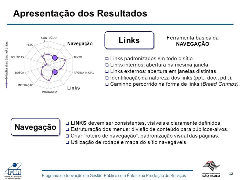 Programa de Inovação em Gestão Pública com Ênfase na Prestação de Serviços 12 Links Navegação Links padronizados em todo o sítio. Links internos: aber