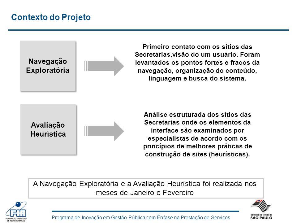 Programa de Inovação em Gestão Pública com Ênfase na Prestação de Serviços Usabilidade Realizou-se a análise de Usabilidade de 23 Secretarias do Estado de São Paulo.