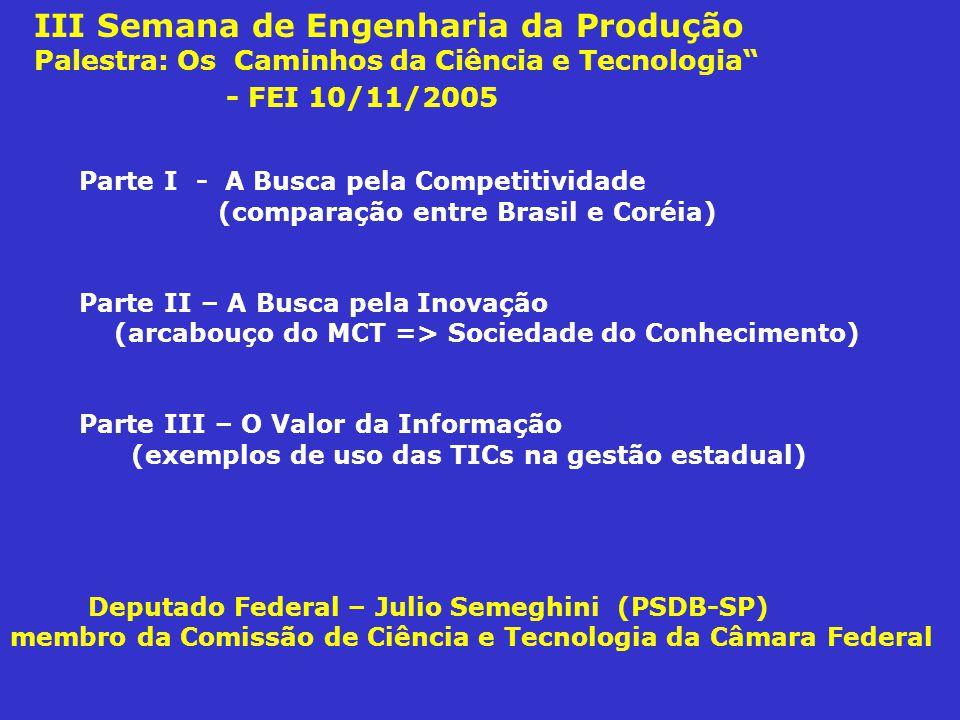 O Diretor do World Economic Forum, Augusto Lopez-Claros, responsável pelo Relatório de Competitividade Global mostrou em sua palestra aqui no Brasil, uma comparação do PIB per capita entre: PAÍS 1970 2004 crescimento Argentina US$ 1.334 US$ 4.000 x 3 Brasil US$ 366 US$ 3.000 x 8 Coréia US$ 275 US$ 14.000 x 50 Lopez-Claros explicou que o Índice de Competitividade de Crescimento procura identificar fatores chaves para justificar essa mudança em 3 décadas, envolvendo um Índice de Tecnologia (inovação/ transferência de tecnologia/ TIC), Índice Ambiente Macroeconômico (estabilidade macroeconômica / crédito/ gastos do governo) e Índice Instituições Públicas (leis e contratos/ corrupção).
