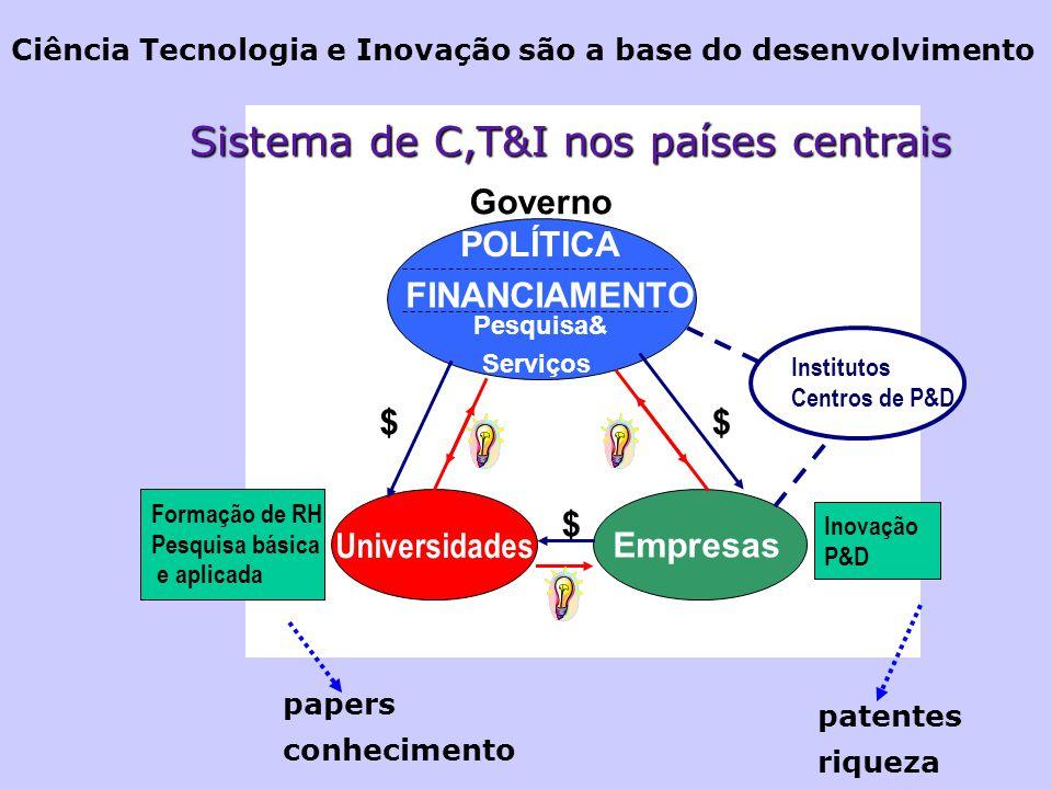 Doutores formados no Brasil http://www.mct.gov.br/estat/ascavpp/portugues/4_Bolsas_de_Estudo/tabelas/tab4_1_1.htm 8.000 doutores/ano formados no Brasil em 2004, número comparável aos da Índia e da China, de 8.500, e 10.000, respectivamente, em 1998.