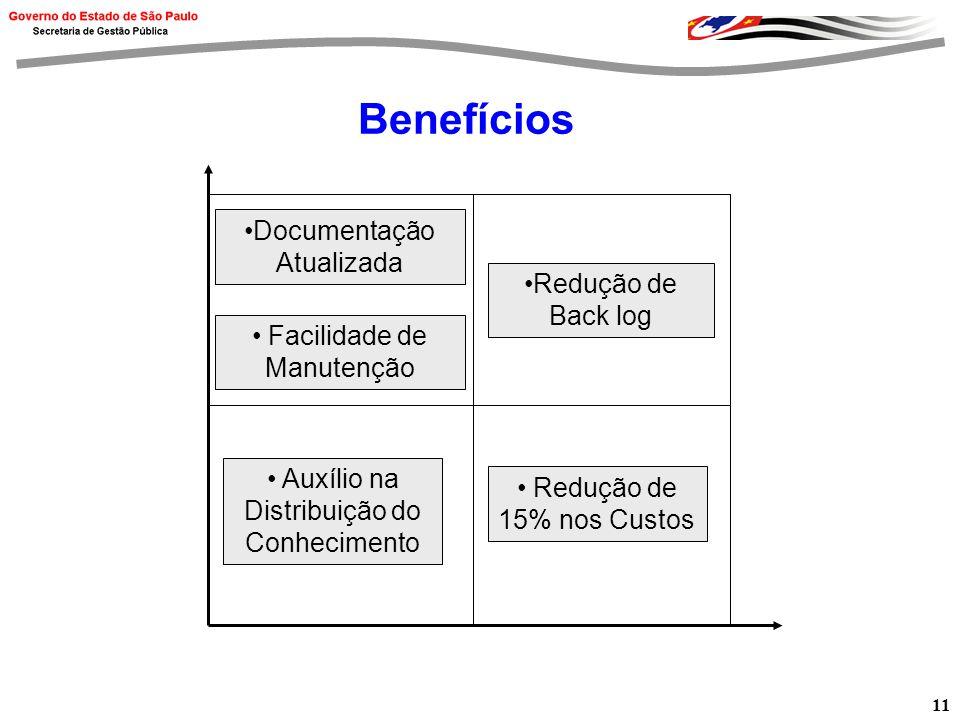 11 Benefícios Redução de 15% nos Custos Documentação Atualizada Auxílio na Distribuição do Conhecimento Facilidade de Manutenção Redução de Back log