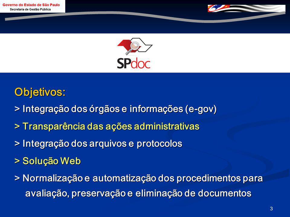 3 Objetivos: > Integração dos órgãos e informações (e-gov) > Transparência das ações administrativas > Integração dos arquivos e protocolos > Solução Web > Normalização e automatização dos procedimentos para avaliação, preservação e eliminação de documentos