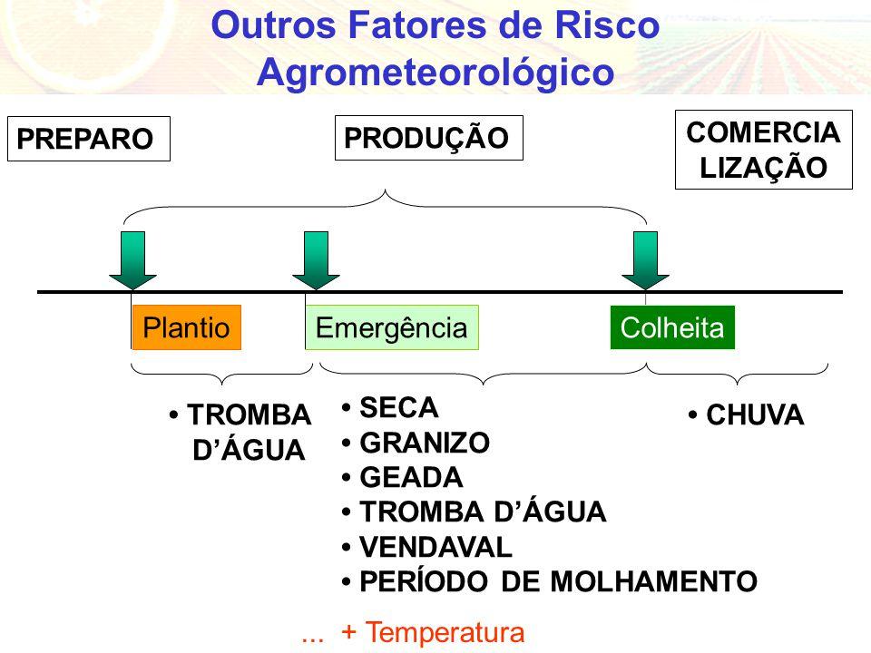PRODUÇÃO COMERCIA LIZAÇÃO PREPARO SECA GRANIZO GEADA TROMBA DÁGUA VENDAVAL PERÍODO DE MOLHAMENTO TROMBA DÁGUA Outros Fatores de Risco Agrometeorológic