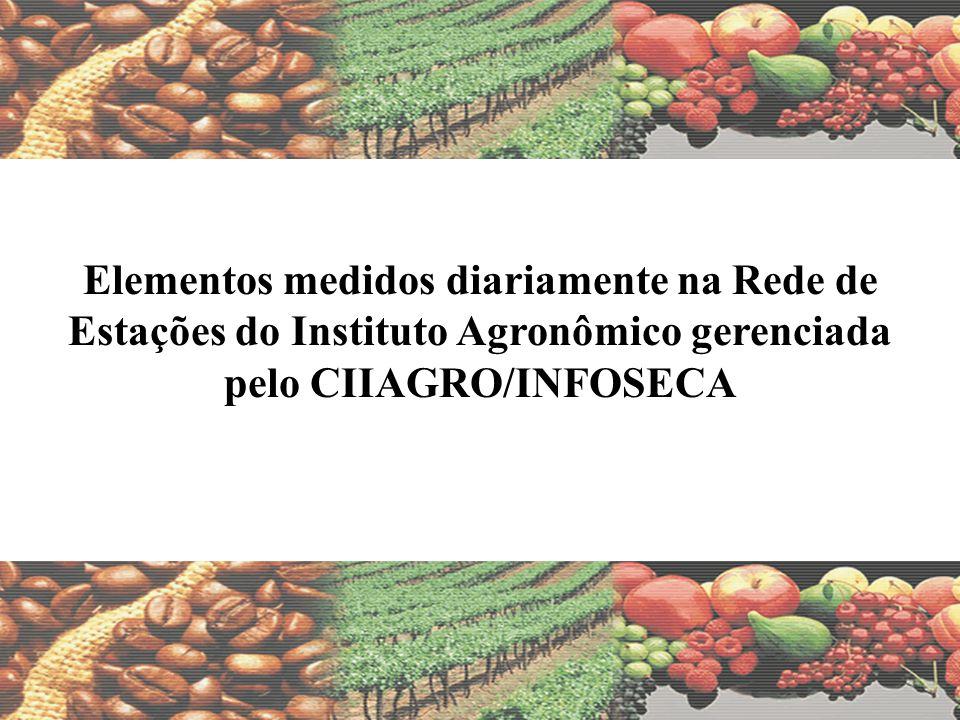 Elementos medidos diariamente na Rede de Estações do Instituto Agronômico gerenciada pelo CIIAGRO/INFOSECA