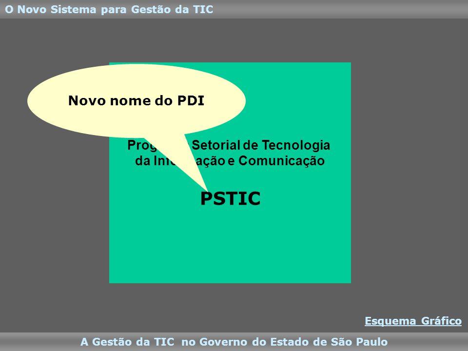 Programa Setorial de Tecnologia da Informação e Comunicação PSTIC O Novo Sistema para Gestão da TIC A Gestão da TIC no Governo do Estado de São Paulo Novo nome do PDI Esquema Gráfico