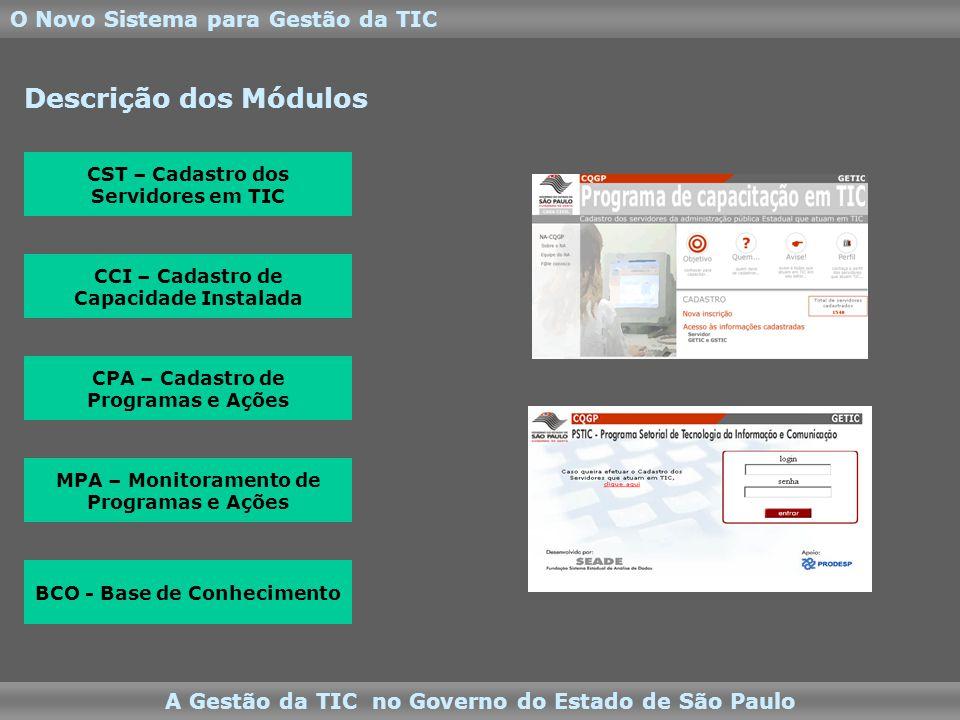 O Novo Sistema para Gestão da TIC A Gestão da TIC no Governo do Estado de São Paulo CST – Cadastro dos Servidores em TIC CCI – Cadastro de Capacidade Instalada CPA – Cadastro de Programas e Ações MPA – Monitoramento de Programas e Ações BCO - Base de Conhecimento Descrição dos Módulos