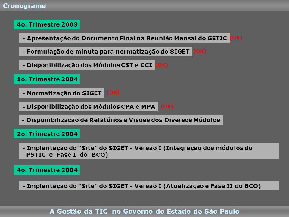 4o. Trimestre 2003 - Apresentação do Documento Final na Reunião Mensal do GETIC - Formulação de minuta para normatização do SIGET - Disponibilização d